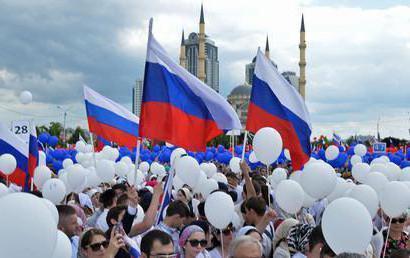 12 giugno - Giorno della Russia