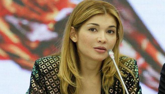 Karimova Gulnara