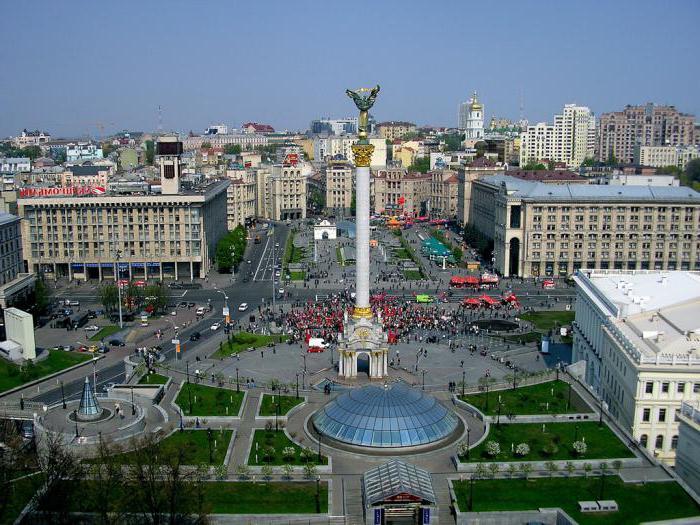 Kijevska kazališta