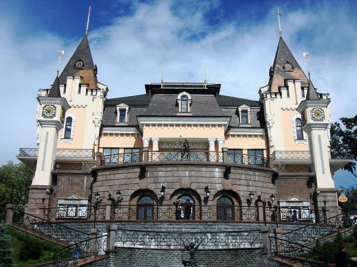 kazalište lutaka kijev
