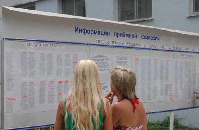 листе кандидата за медицинску академију у Кирову