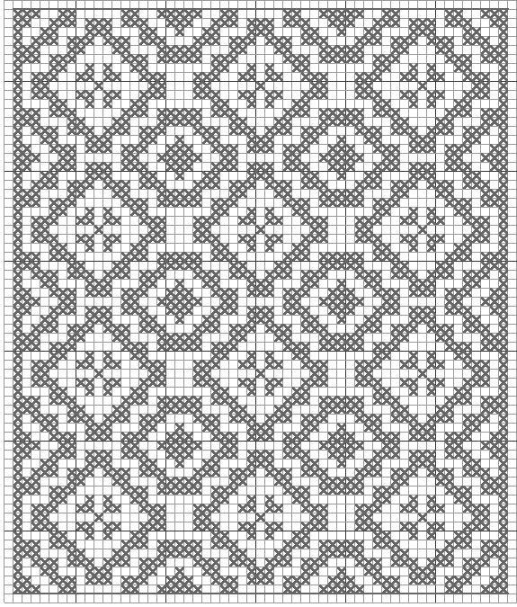 плетени џемпер женски шема