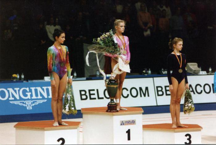 oksana kostina gymnast