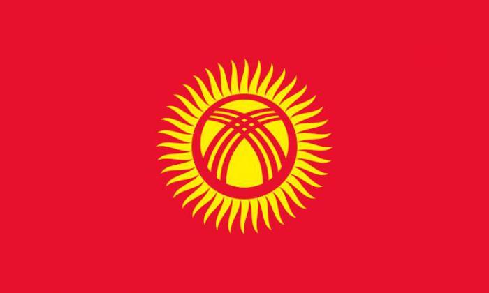 Zastava Kirgistana