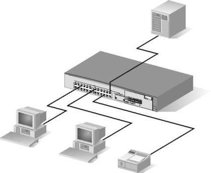 локална мрежова връзка