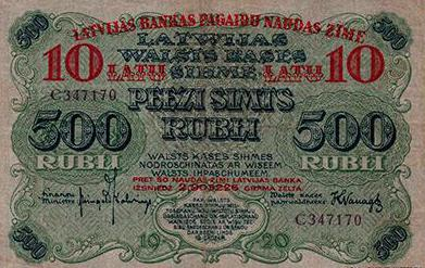 валутен курс в Латвия