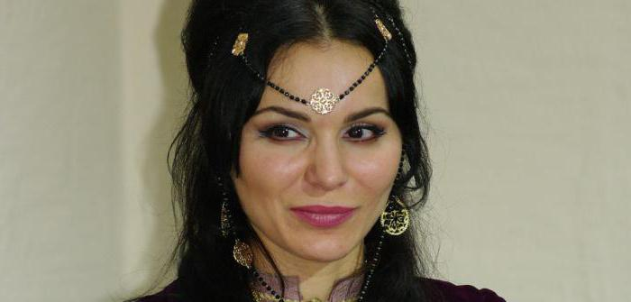 Лора Кеосаян