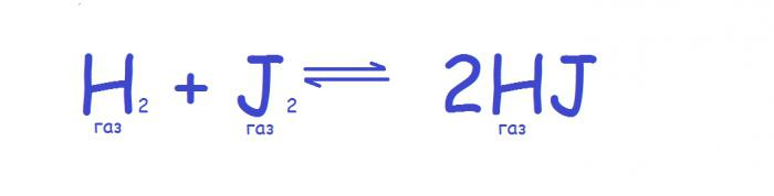 načelo kemičnega ravnovesja le chatelier
