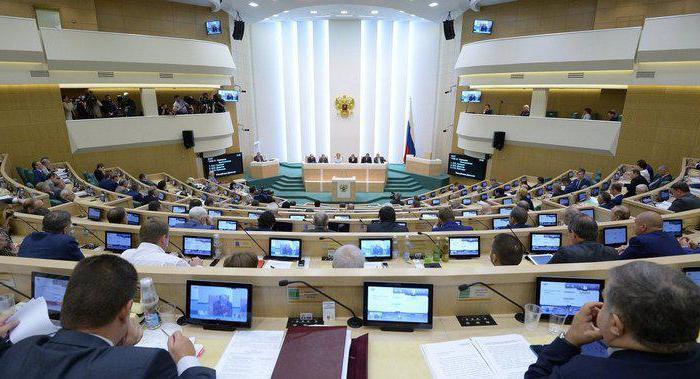 законодателен акт