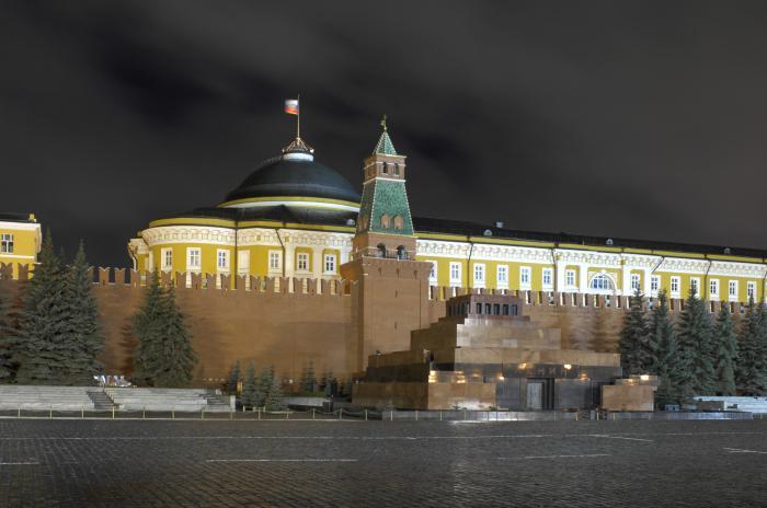La modalità di funzionamento del mausoleo di Lenin Price
