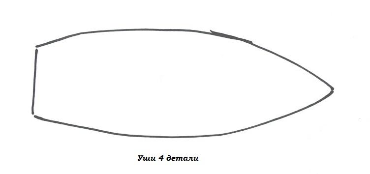 Vzorové uši pro zajíce tildu
