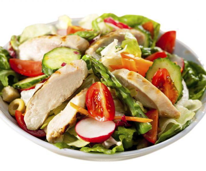 nizko kalorične izdelke za hujšanje