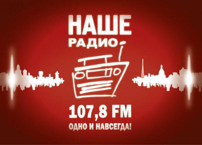 Seznam frekvenc radijskih postaj v Moskvi