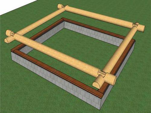 Zidovi od drvene kuće
