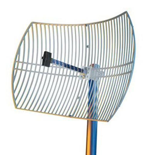 Priključak antene za antenu