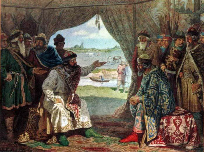 Odluke kongresa knezova u Lyubechu