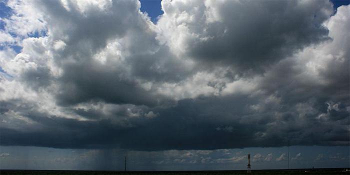 analiza stihovitih oblaka Lermontov 6 klasa