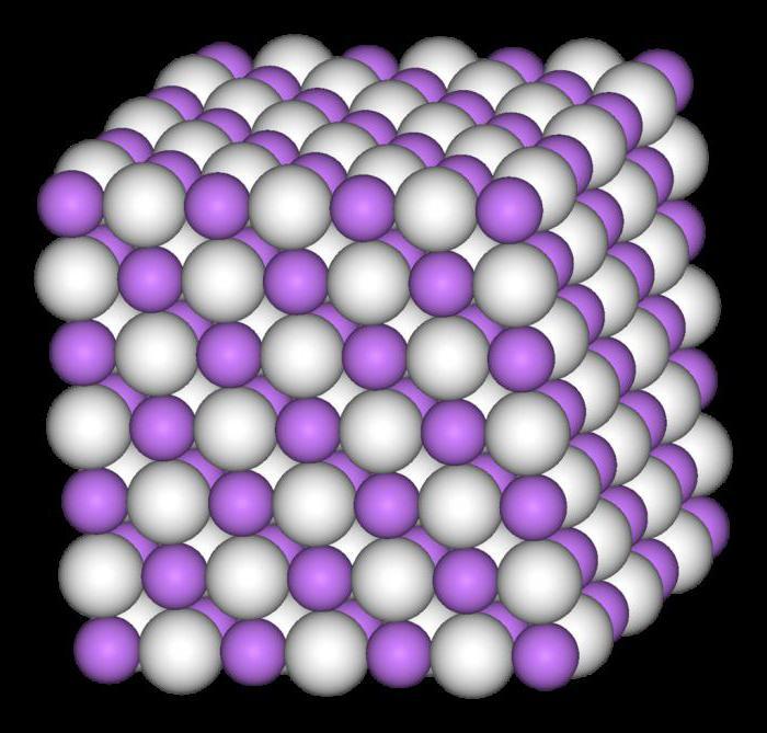 nitrato di magnesio idrossido di magnesio
