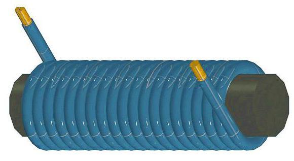 resistenza del campo magnetico della bobina