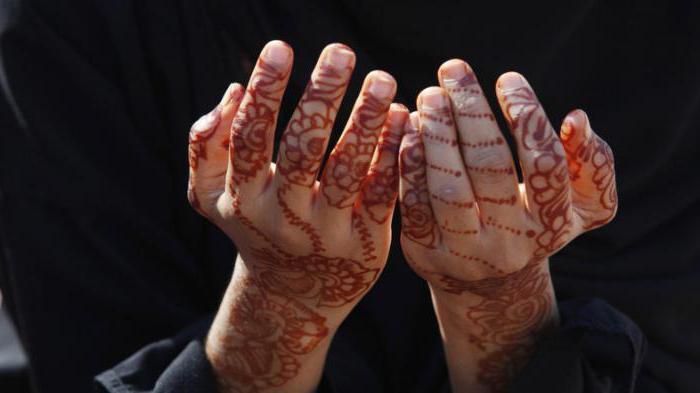 поздравления за мюсюлманите за празника