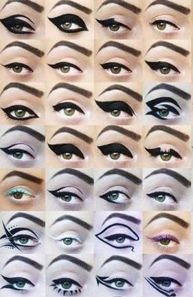 облик очију