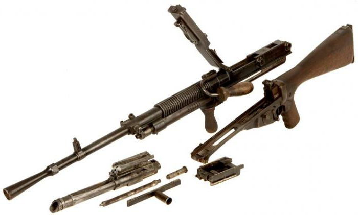 Hotchkas Light Machine Gun
