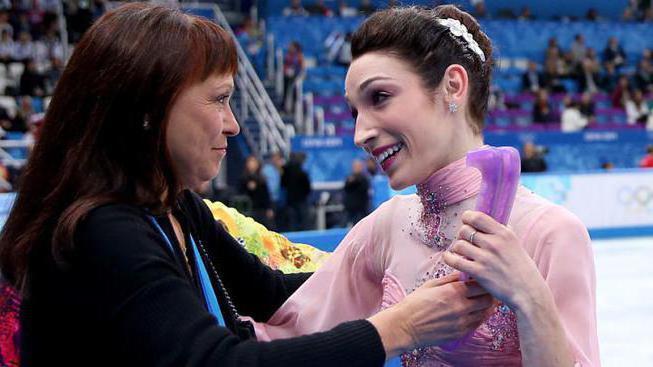 Trener postaci Marina Zueva