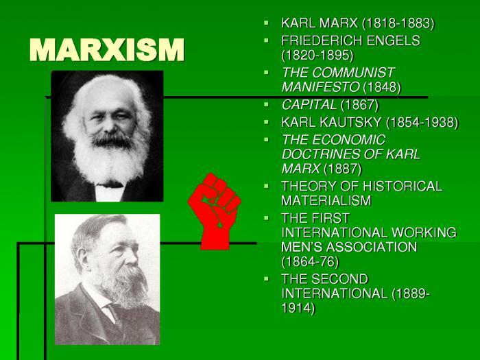 osnovni marksizam