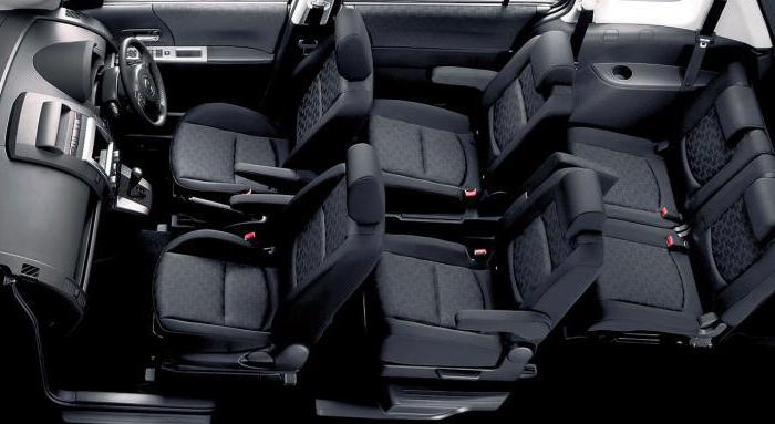 Mazda premacy 2003 recensioni