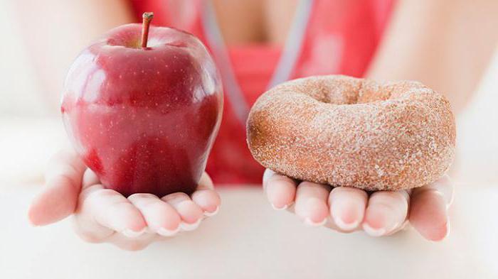 други курсеви за дијабетичаре типа 2