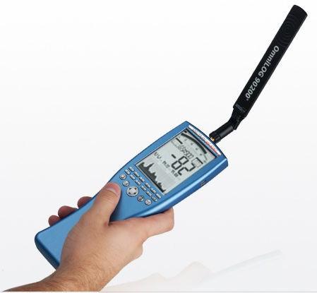 misurazione dei prezzi dei dispositivi