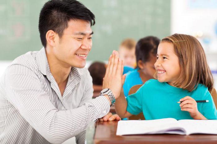 Formy organizace studentů ve škole