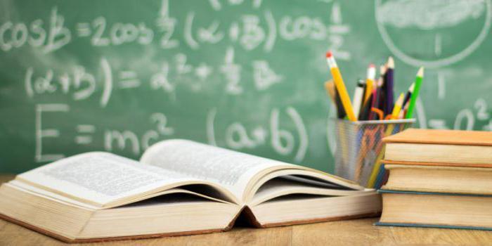 Formy organizace lekcí (tříd)