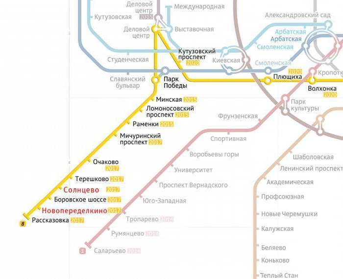 apertura della stazione della metropolitana di Solntsevo