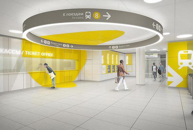 stazione della metropolitana di Solntsevo