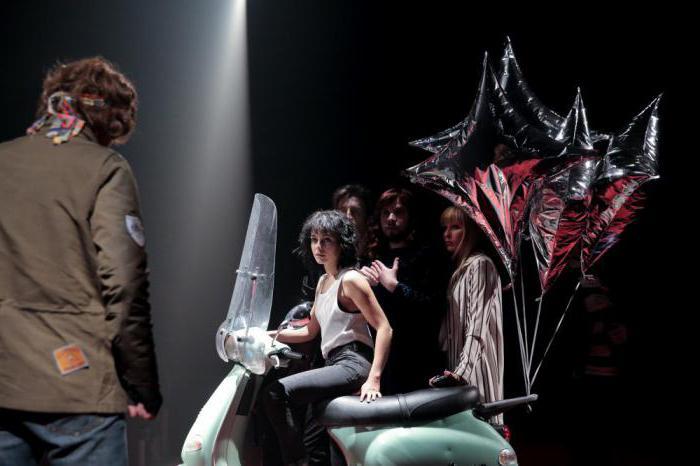 Meyerhold Theatre Repertorio