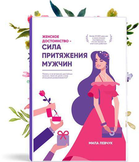 Мила Левчук разбира курсове