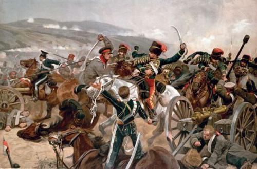 ukratko vojna reforma Alexandera 2