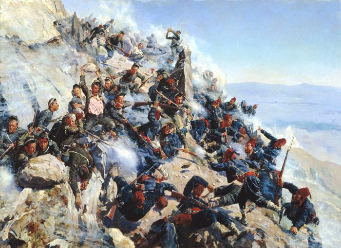 svrha vojne reforme Aleksandra 2