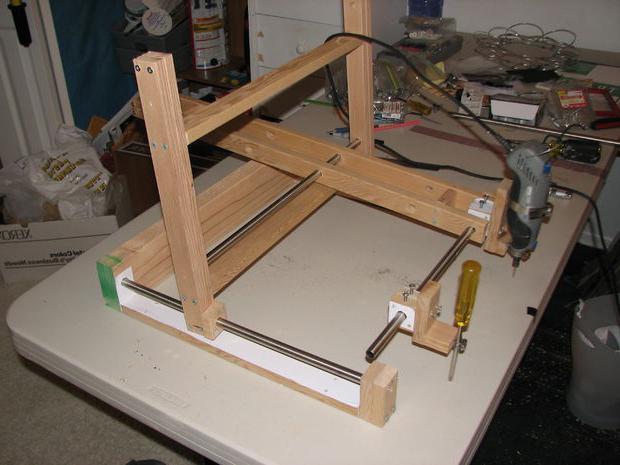 stroj za les z lastnimi rokami
