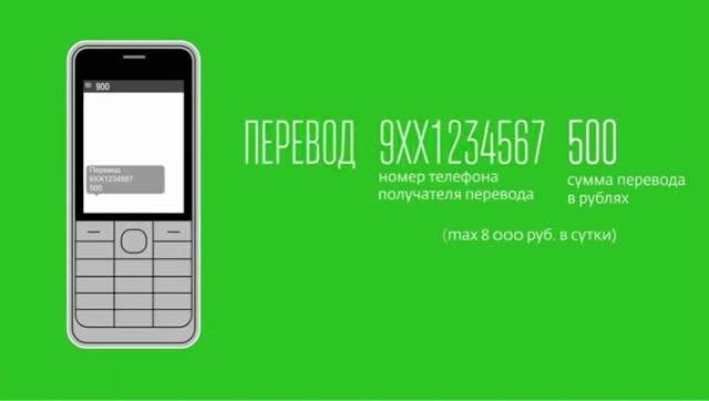 прехвърляне на карта чрез мобилна банка Сбербанк