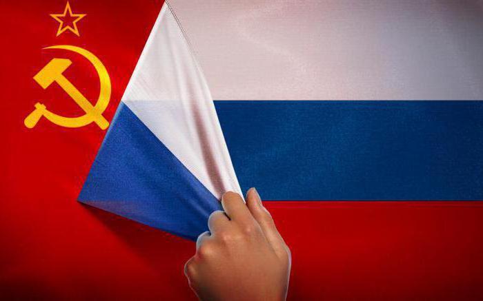 unità amministrative della divisione territoriale della Russia