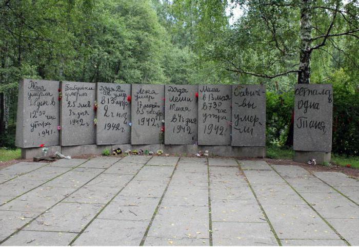 spomenik 82 otrok, ubitih v Lidicah