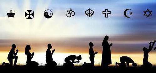 duchowy rozwój człowieka