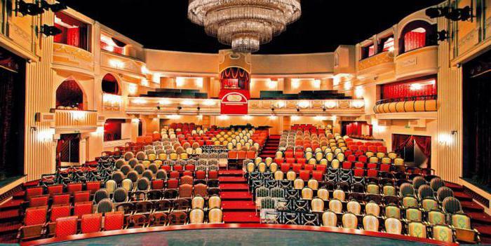 Московско позориште и тако даље