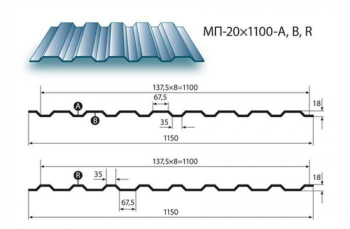 Гофриран покрив MT 20