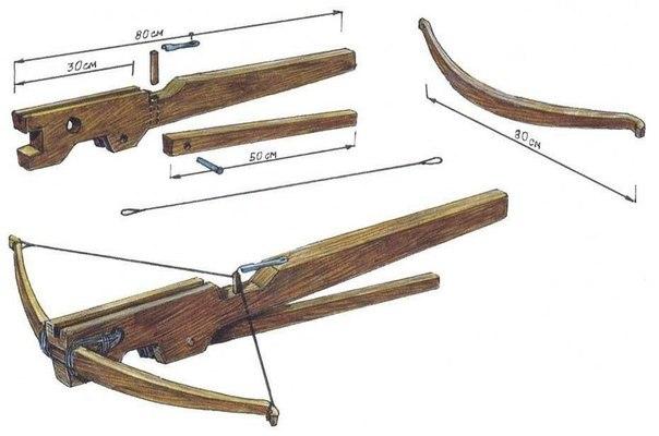 цртање самострела са више метака