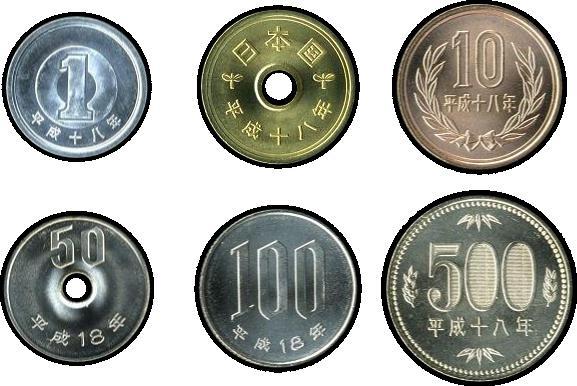 Japońska waluta, jak się nazywa