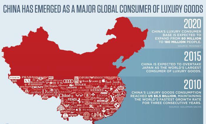 новите индустриализирани страни принадлежат