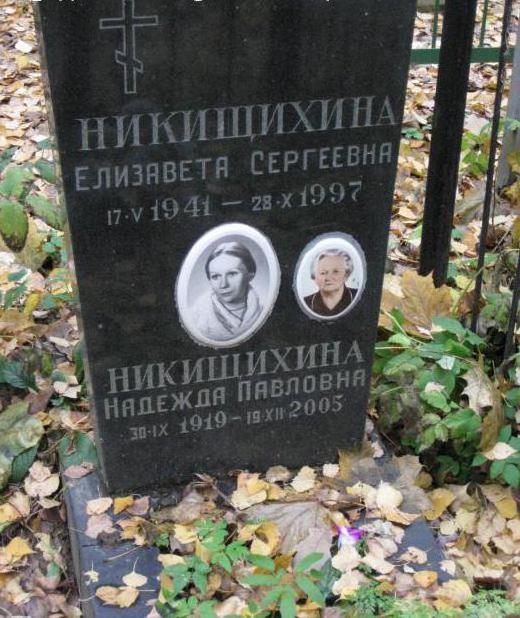 elizabeth nikishchihina grób